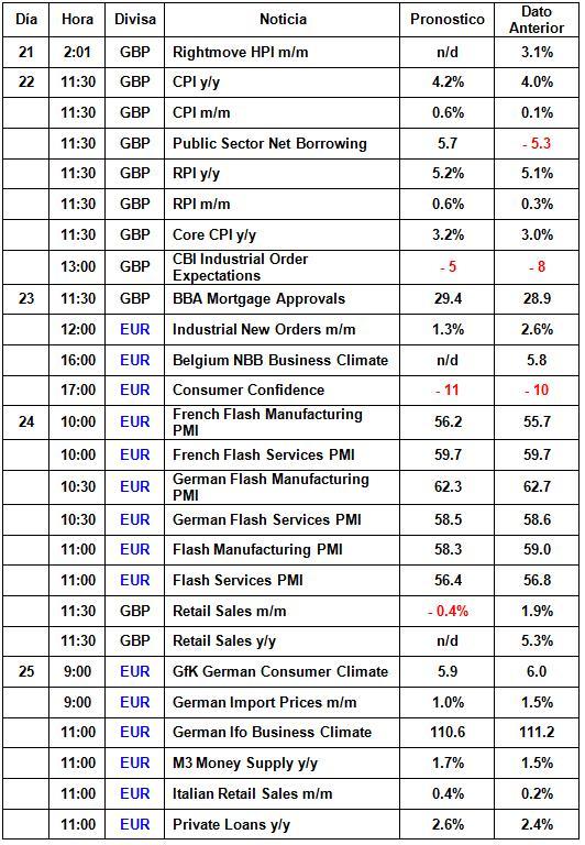 calendario-euro-libra-21-marzo